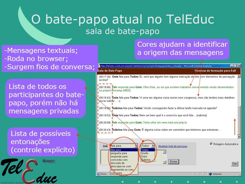 O bate-papo atual no TelEduc sala de bate-papo