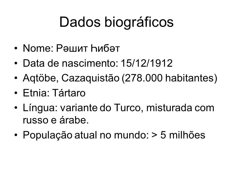 Dados biográficos Nome: Рәшит Һибәт Data de nascimento: 15/12/1912