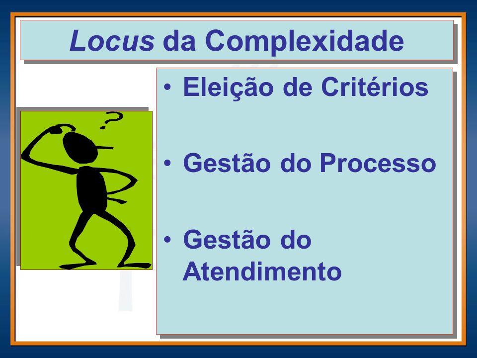 Locus da Complexidade Eleição de Critérios Gestão do Processo