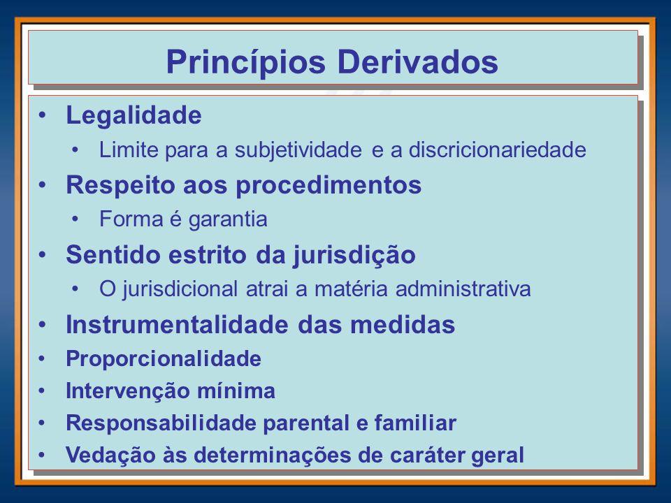 Princípios Derivados Legalidade Respeito aos procedimentos
