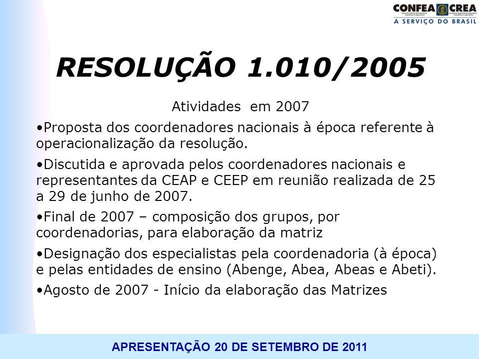 RESOLUÇÃO 1.010/2005 Atividades em 2007