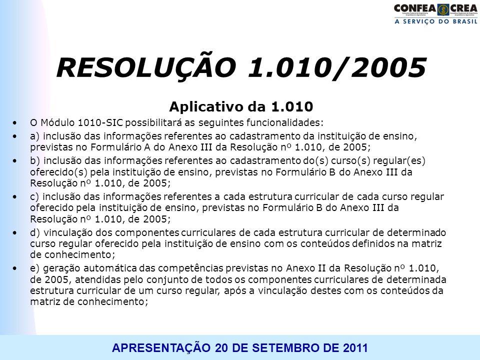 RESOLUÇÃO 1.010/2005 Aplicativo da 1.010