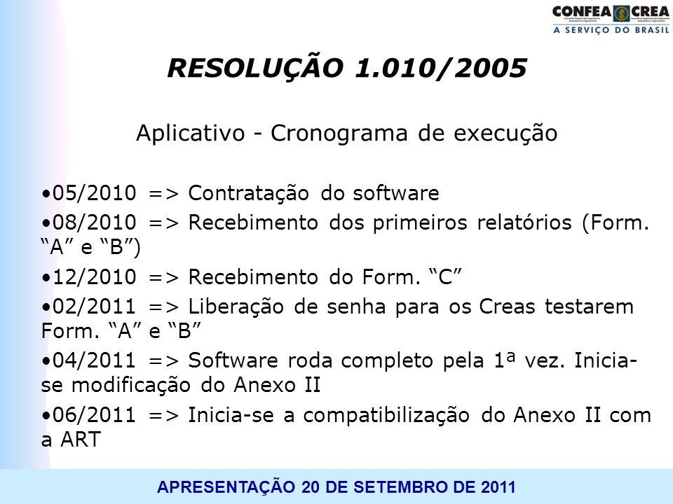 RESOLUÇÃO 1.010/2005 Aplicativo - Cronograma de execução