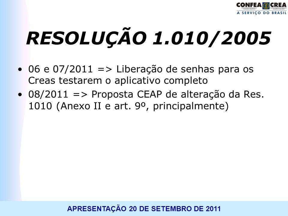 RESOLUÇÃO 1.010/2005 06 e 07/2011 => Liberação de senhas para os Creas testarem o aplicativo completo.