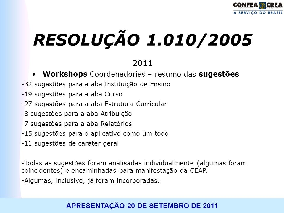 Workshops Coordenadorias – resumo das sugestões