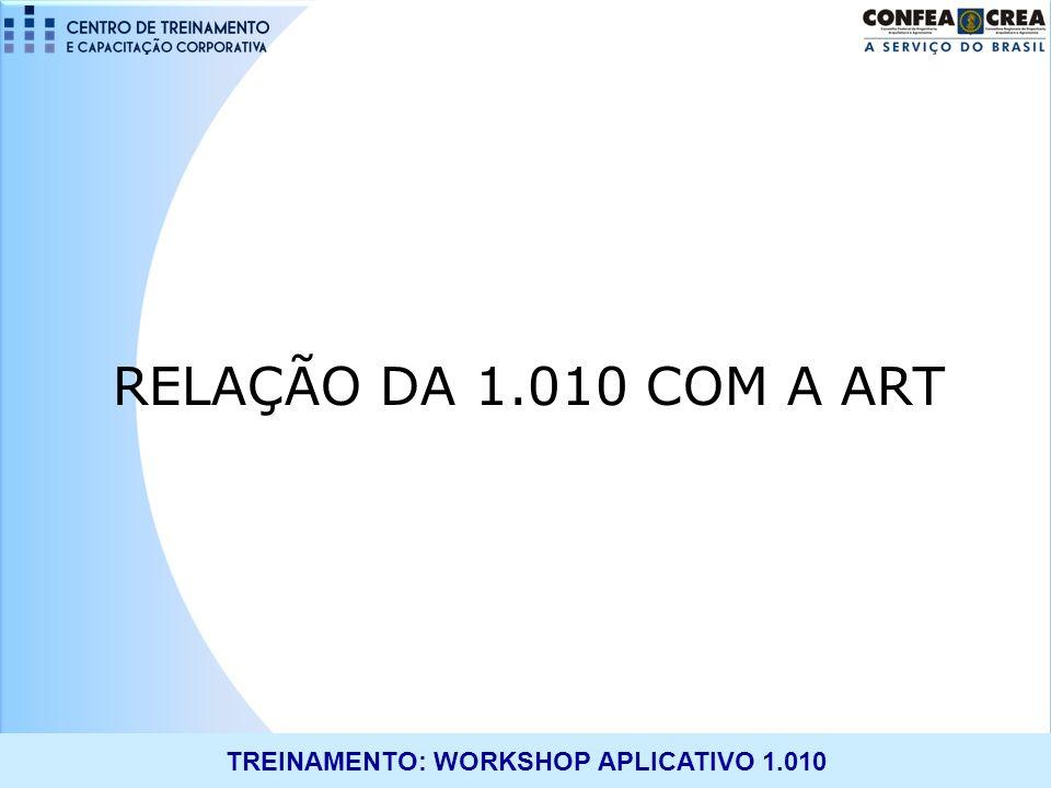 RELAÇÃO DA 1.010 COM A ART
