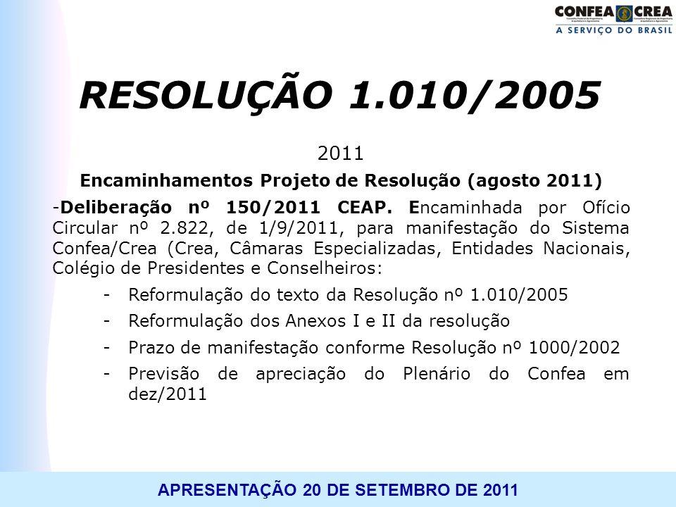 Encaminhamentos Projeto de Resolução (agosto 2011)