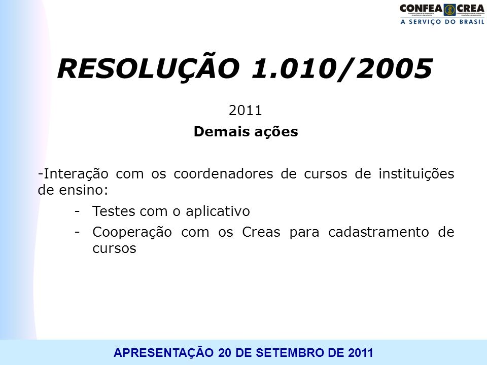 RESOLUÇÃO 1.010/2005 2011 Demais ações