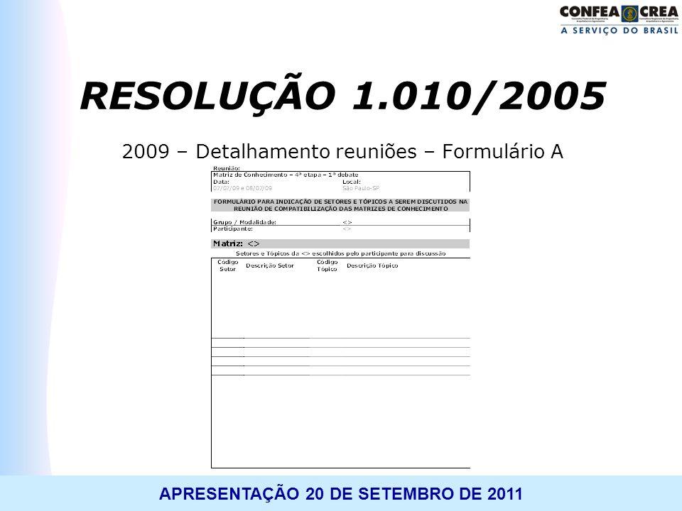 2009 – Detalhamento reuniões – Formulário A