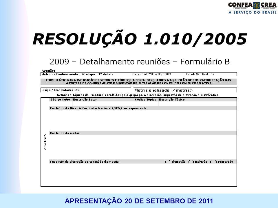 2009 – Detalhamento reuniões – Formulário B