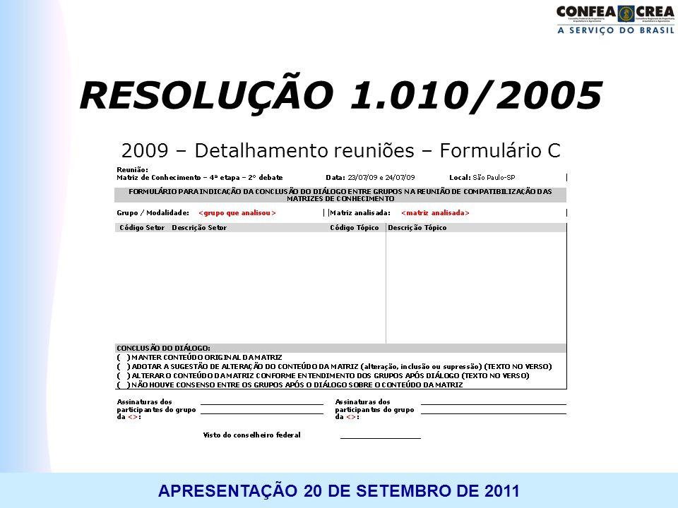 2009 – Detalhamento reuniões – Formulário C
