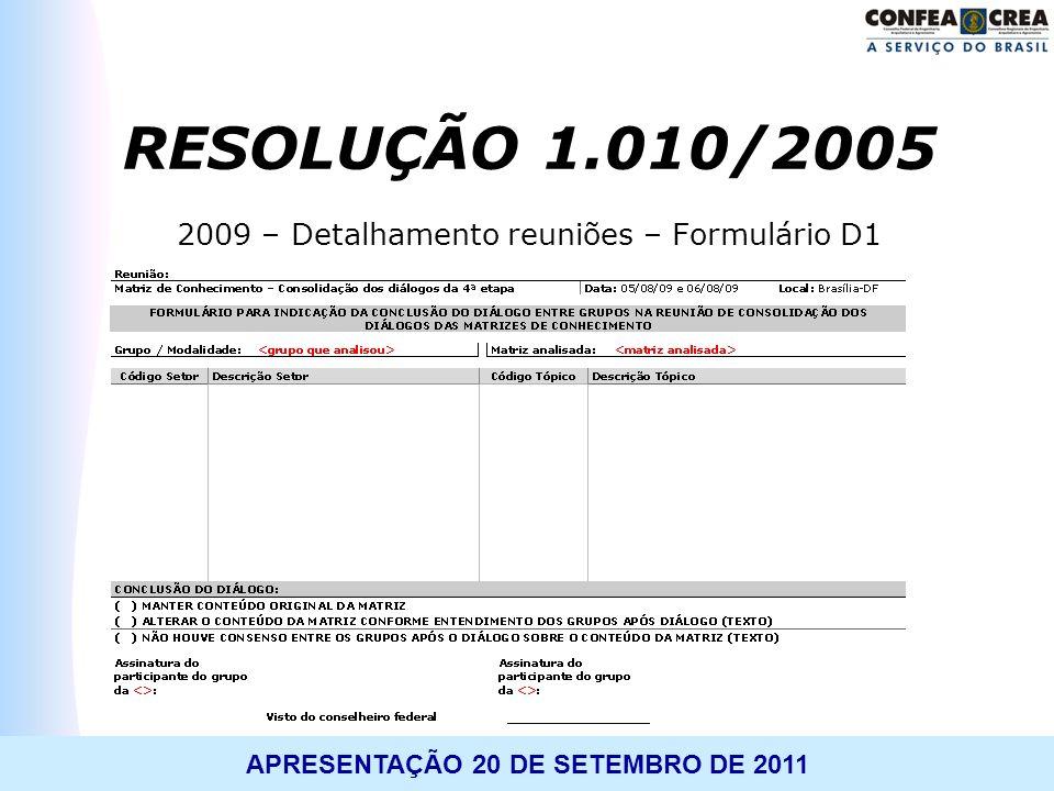 2009 – Detalhamento reuniões – Formulário D1