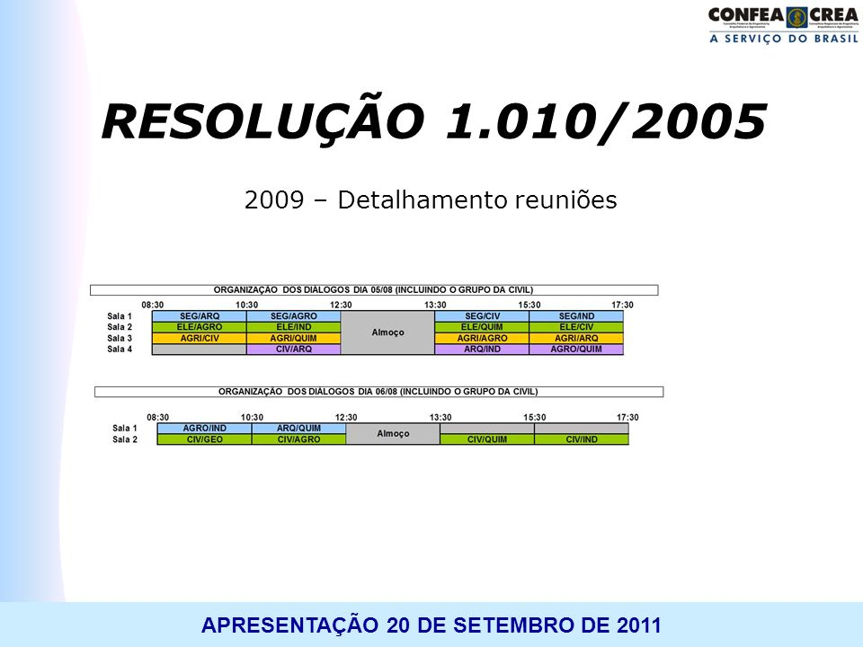 2009 – Detalhamento reuniões