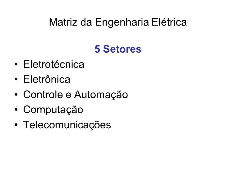 Matriz da Engenharia Elétrica
