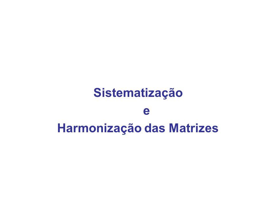 Harmonização das Matrizes