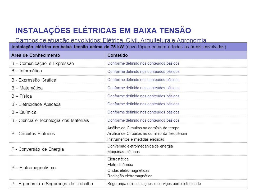 INSTALAÇÕES ELÉTRICAS EM BAIXA TENSÃO
