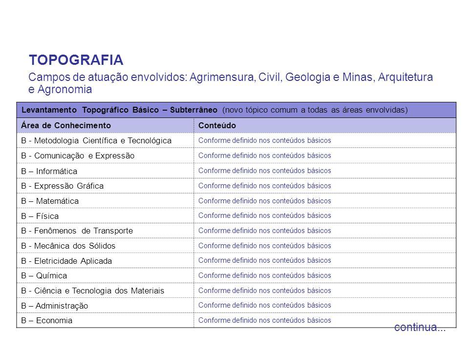 TOPOGRAFIA Campos de atuação envolvidos: Agrimensura, Civil, Geologia e Minas, Arquitetura e Agronomia.