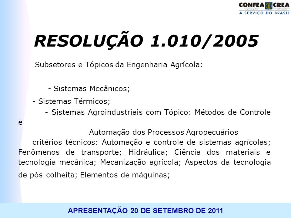 RESOLUÇÃO 1.010/2005 Subsetores e Tópicos da Engenharia Agrícola: