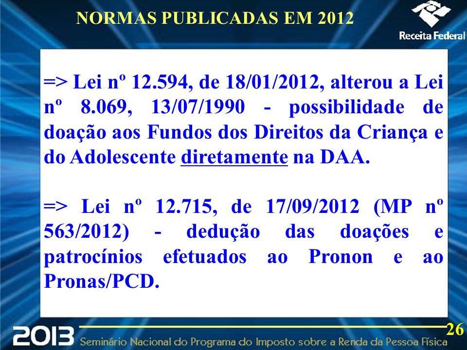 NORMAS PUBLICADAS EM 2012