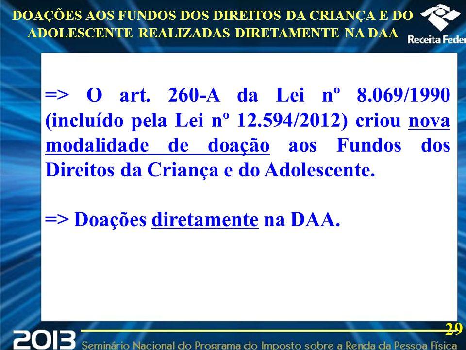 DOAÇÕES AOS FUNDOS DOS DIREITOS DA CRIANÇA E DO ADOLESCENTE REALIZADAS DIRETAMENTE NA DAA