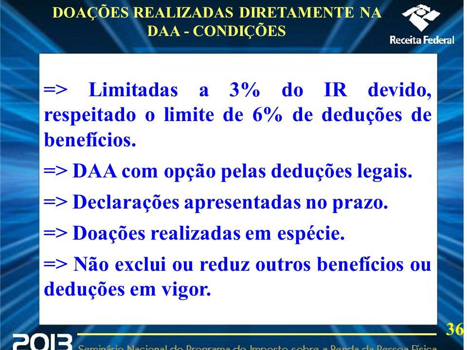 DOAÇÕES REALIZADAS DIRETAMENTE NA DAA - CONDIÇÕES