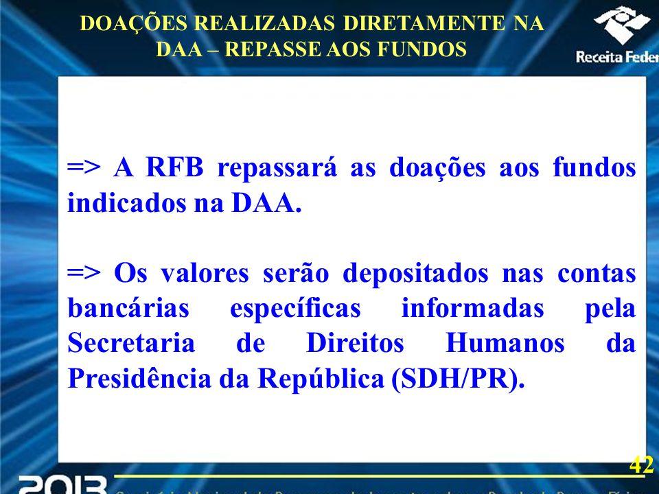 DOAÇÕES REALIZADAS DIRETAMENTE NA DAA – REPASSE AOS FUNDOS