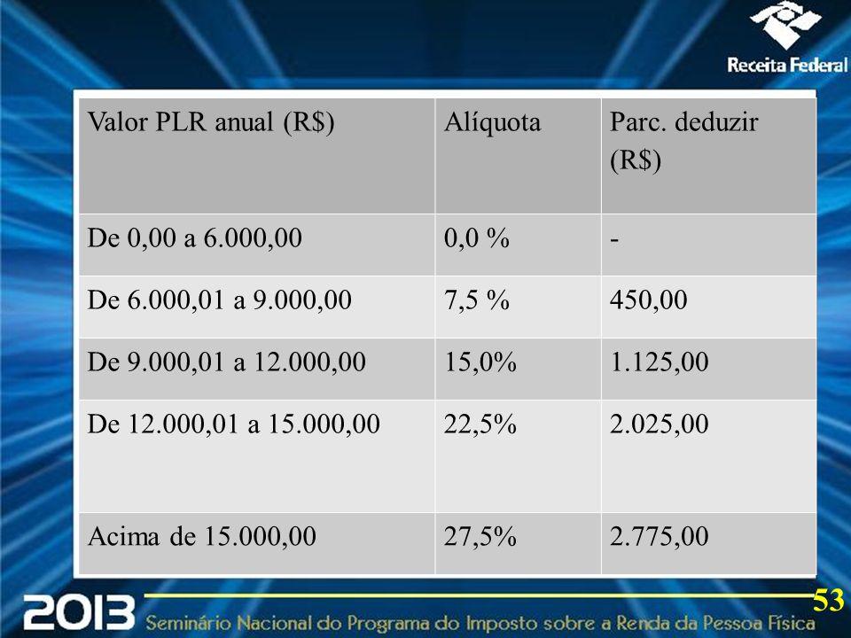 2013 53 Valor PLR anual (R$) Alíquota Parc. deduzir (R$)