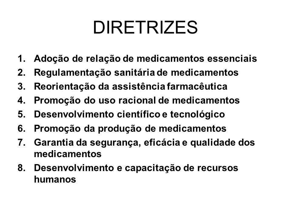 DIRETRIZES Adoção de relação de medicamentos essenciais