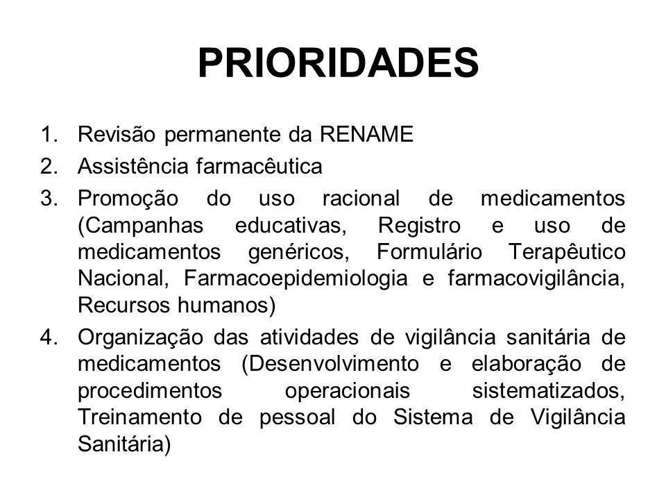 PRIORIDADES Revisão permanente da RENAME Assistência farmacêutica