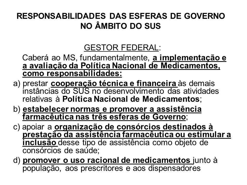 RESPONSABILIDADES DAS ESFERAS DE GOVERNO NO ÂMBITO DO SUS
