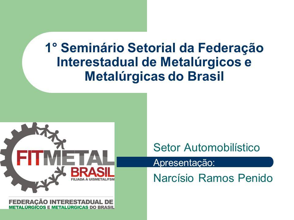 Setor Automobilístico Apresentação: Narcísio Ramos Penido