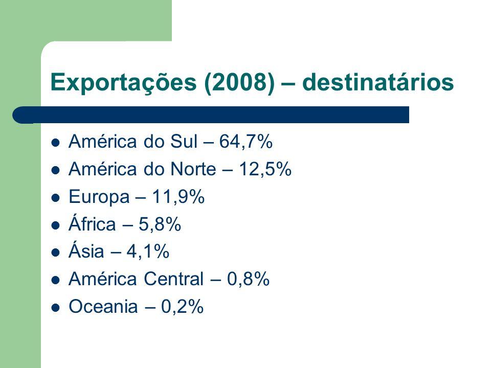 Exportações (2008) – destinatários