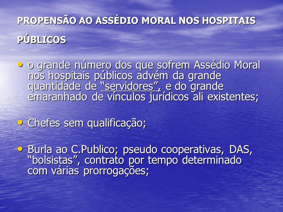 PROPENSÃO AO ASSÉDIO MORAL NOS HOSPITAIS PÚBLICOS