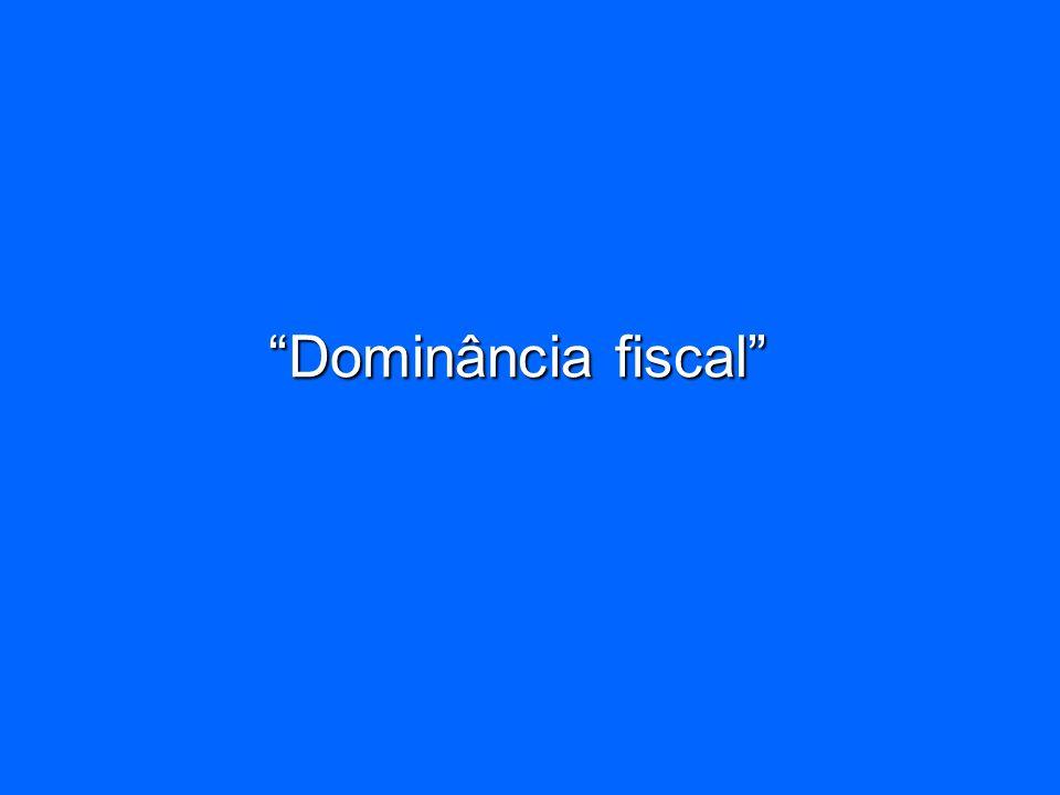 Dominância fiscal