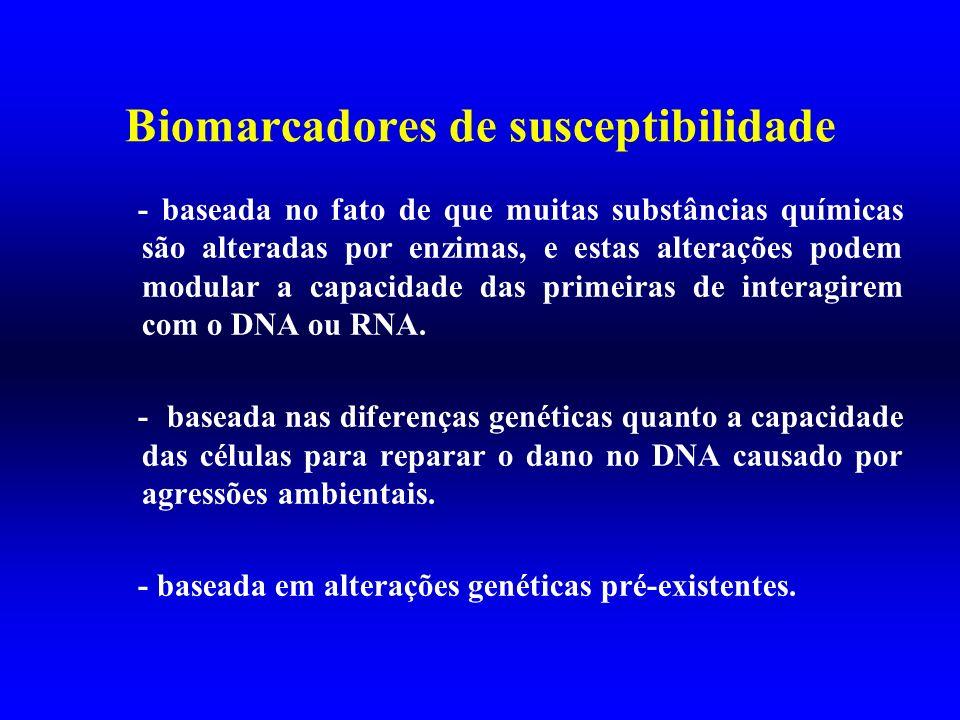 Biomarcadores de susceptibilidade