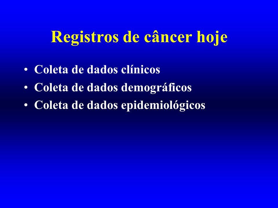 Registros de câncer hoje