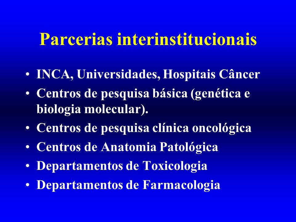 Parcerias interinstitucionais
