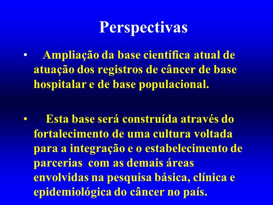 Perspectivas Ampliação da base científica atual de atuação dos registros de câncer de base hospitalar e de base populacional.