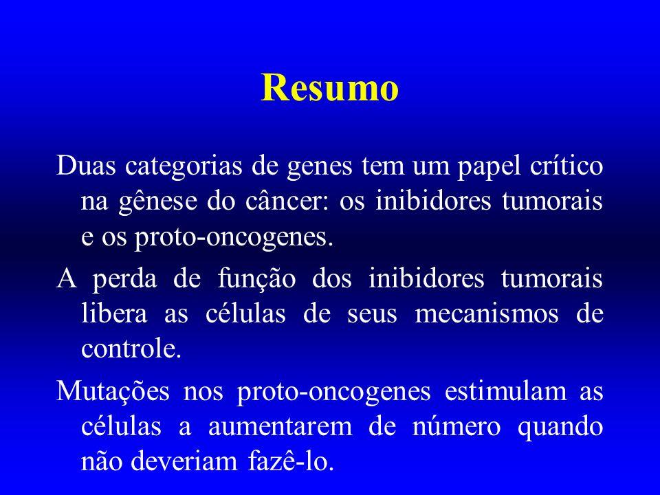 Resumo Duas categorias de genes tem um papel crítico na gênese do câncer: os inibidores tumorais e os proto-oncogenes.