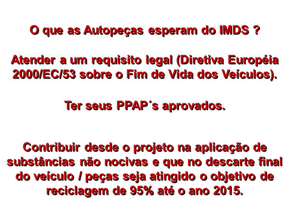 O que as Autopeças esperam do IMDS Ter seus PPAP´s aprovados.