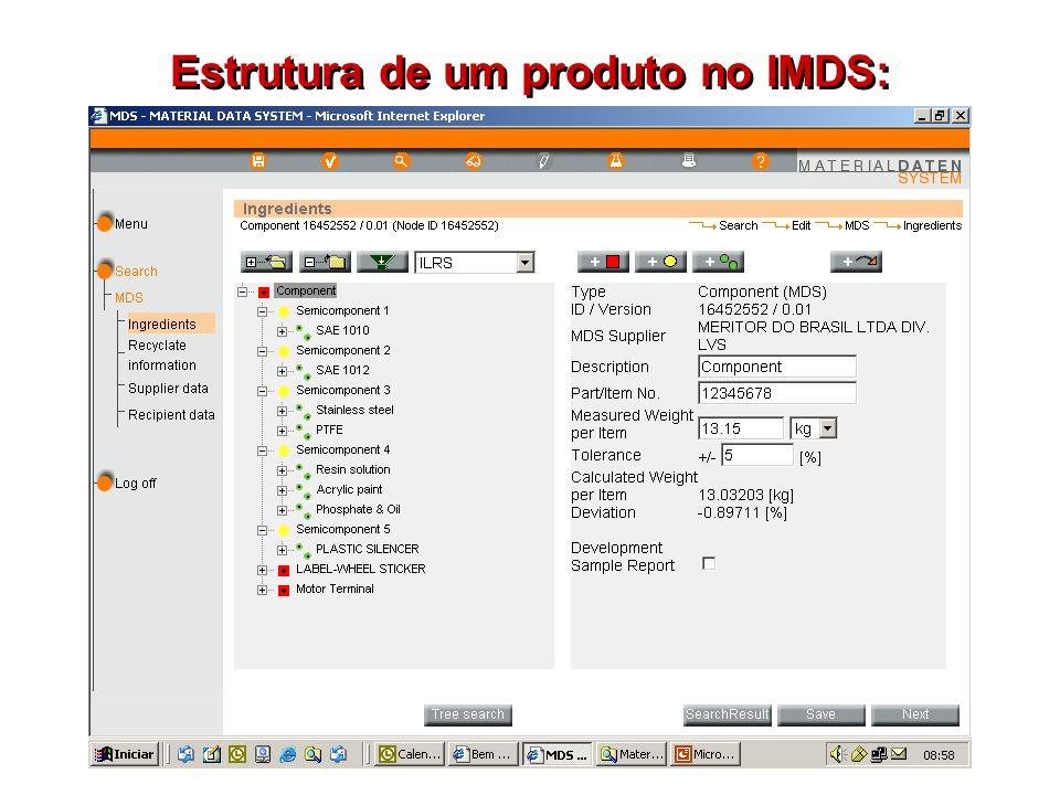 Estrutura de um produto no IMDS: