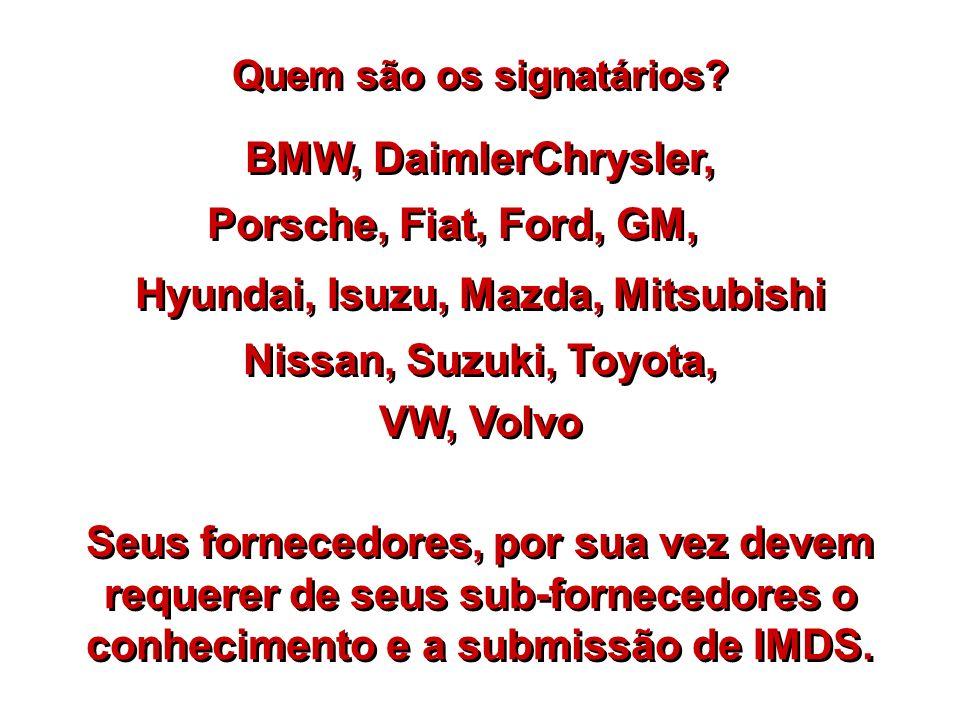 Quem são os signatários Hyundai, Isuzu, Mazda, Mitsubishi