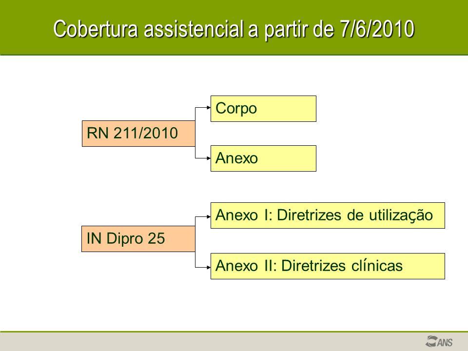 Cobertura assistencial a partir de 7/6/2010