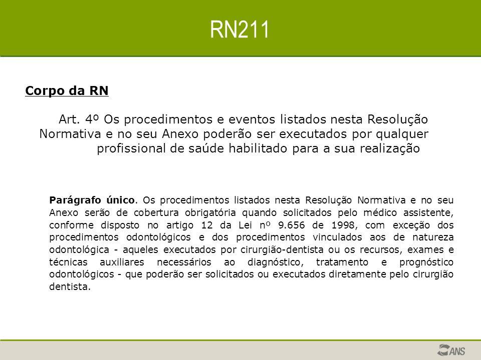 RN211 Corpo da RN.
