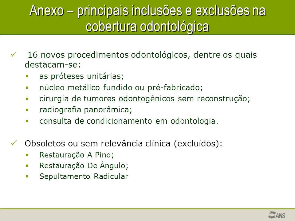Anexo – principais inclusões e exclusões na cobertura odontológica