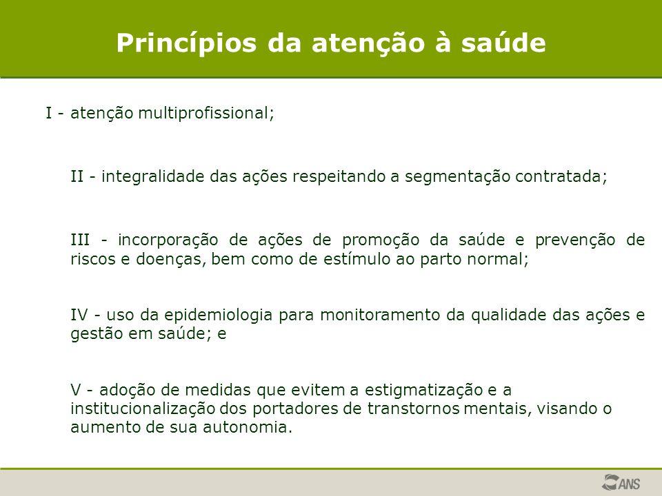 Princípios da atenção à saúde
