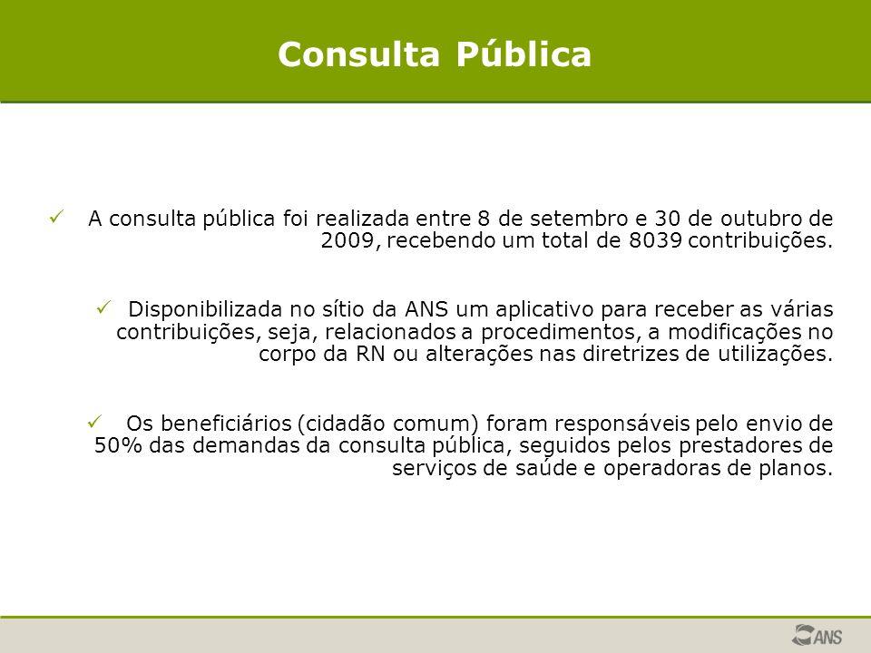 Consulta Pública A consulta pública foi realizada entre 8 de setembro e 30 de outubro de 2009, recebendo um total de 8039 contribuições.