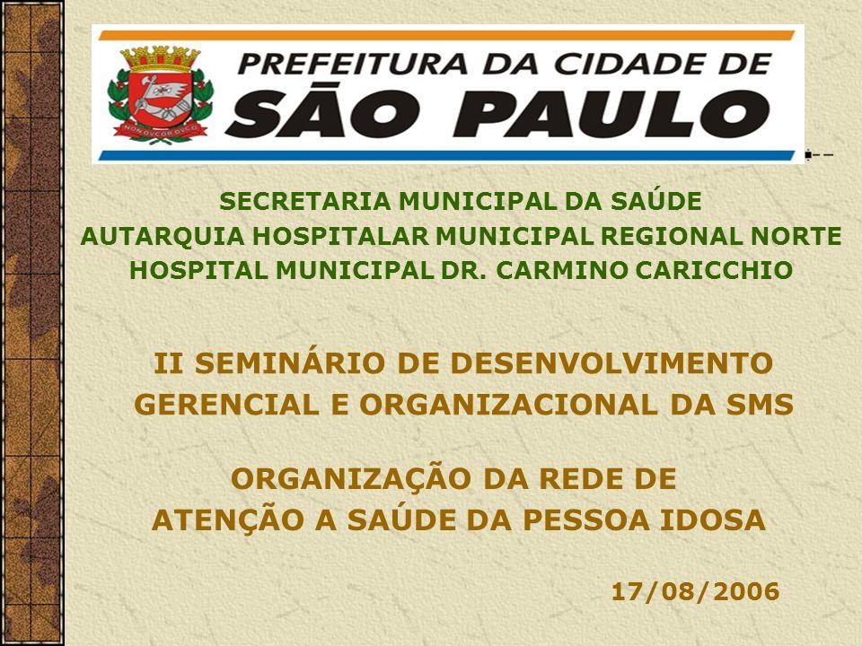 II SEMINÁRIO DE DESENVOLVIMENTO GERENCIAL E ORGANIZACIONAL DA SMS