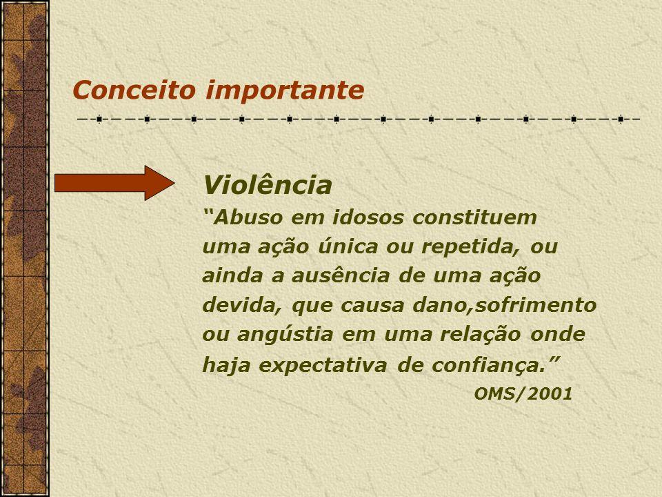 Conceito importante Violência Abuso em idosos constituem
