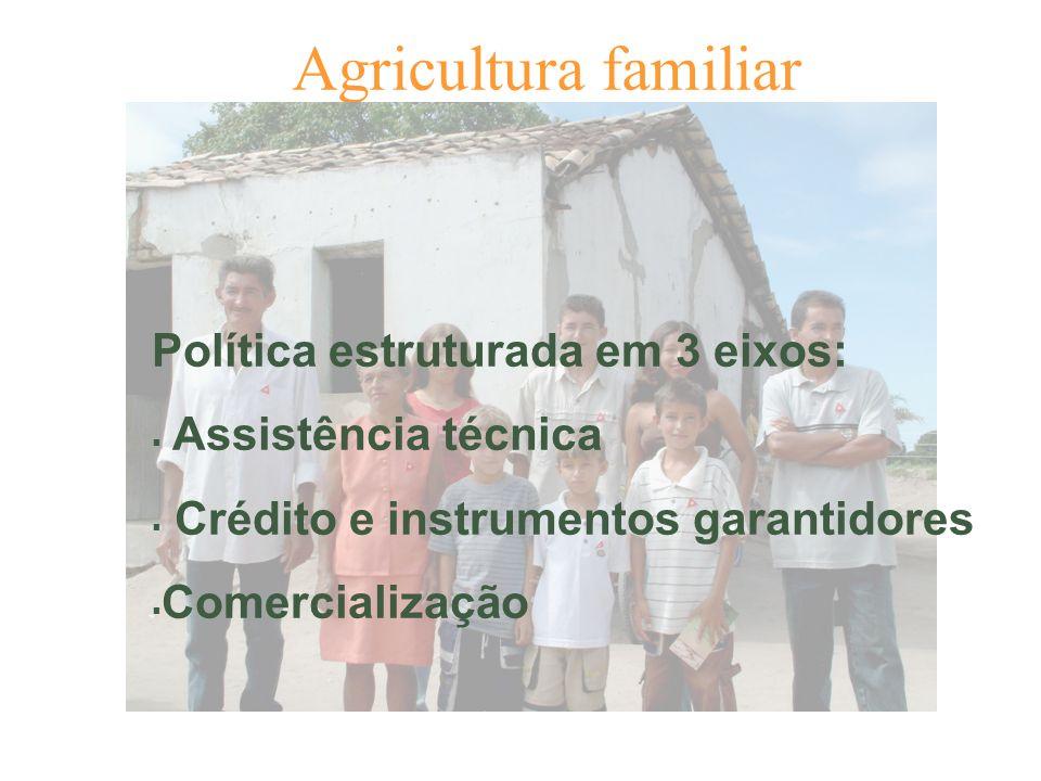 Agricultura familiar Política estruturada em 3 eixos:
